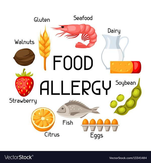 Typical foods causing allergies- nuts, seafood, dairy, soy, fish, citrus, eggs, etc.