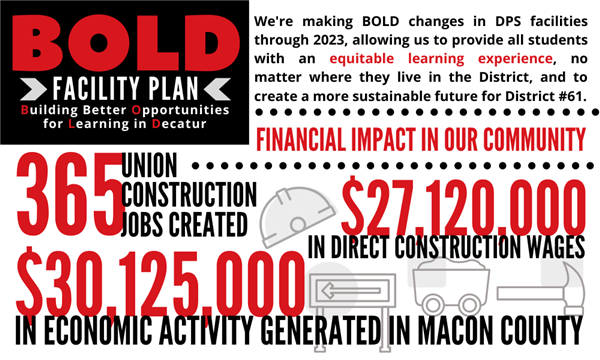 BOLD Plan Financial Impact